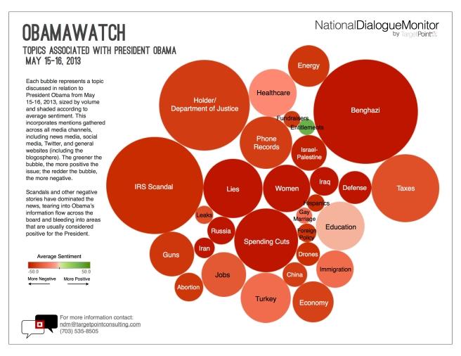 NDMs-ObamaWatch-5.15-5.16
